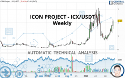 ICON PROJECT - ICX/USDT - Weekly