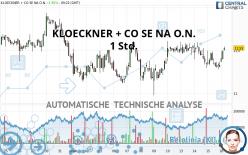 KLOECKNER + CO SE NA O.N. - 1 Std.