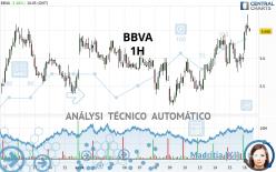 BBVA - 1H