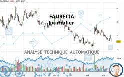 FAURECIA - Diario