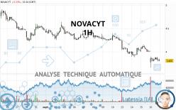 NOVACYT - 1H