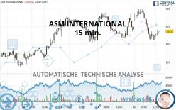 ASM INTERNATIONAL - 15 min.