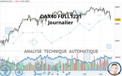 DAX40 FULL1221 - Journalier