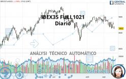 IBEX35 FULL1021 - Diario