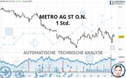 METRO AG ST O.N. - 1H