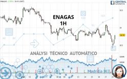 ENAGAS - 1 Std.