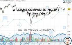 WILLIAMS COMPANIES INC. THE - Wöchentlich