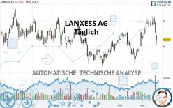 LANXESS AG - Daily