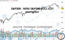 S&P500 - MINI S&P500 FULL1221 - Journalier