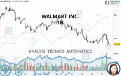 WALMART INC. - 1 Std.