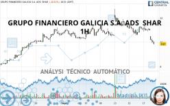 GRUPO FINANCIERO GALICIA S.A. ADS  SHAR - 1 Std.