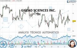 GILEAD SCIENCES INC. - 1 Std.