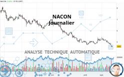 NACON - Täglich