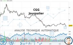 CGG - Täglich