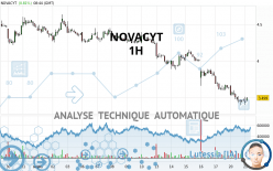 NOVACYT - 1 Std.