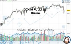 DAX40 FULL1221 - Diario