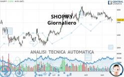SHOPIFY - Giornaliero