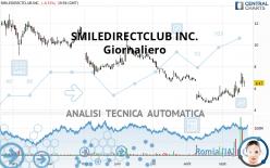 SMILEDIRECTCLUB INC. - Giornaliero