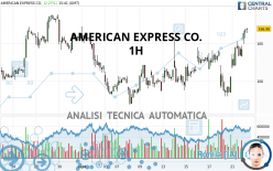 AMERICAN EXPRESS CO. - 1H
