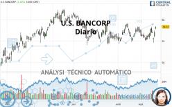 U.S. BANCORP - Diario