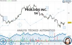 PROLOGIS INC. - 1H