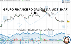 GRUPO FINANCIERO GALICIA S.A. ADS  SHAR - 1H