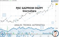 PJSC GAZPROM OGZPY - Giornaliero