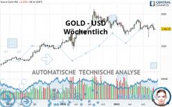 GOLD - USD - Wöchentlich