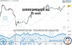 GERRESHEIMER AG - 15 min.