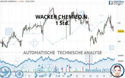WACKER CHEMIEO.N. - 1 Std.