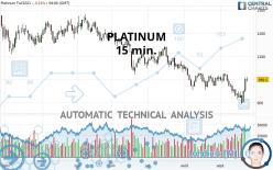 PLATINUM - 15 min.