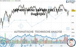 S&P400 - MINI S&P400 FULL1221 - Dagelijks