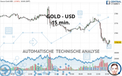 GOLD - USD - 15 min.