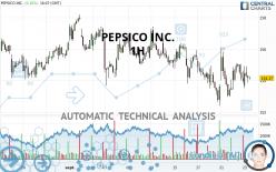 PEPSICO INC. - 1H
