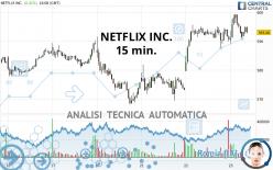 NETFLIX INC. - 15 min.