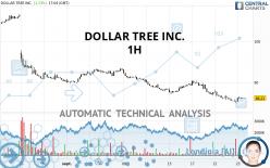 DOLLAR TREE INC. - 1H
