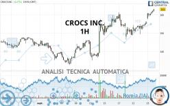 CROCS INC. - 1H
