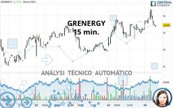 GRENERGY - 15 min.