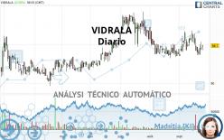 VIDRALA - Diario