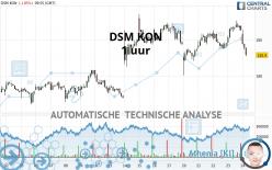 DSM KON - 1 uur
