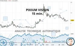 PIXIUM VISION - 15 min.
