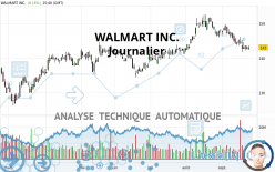 WALMART INC. - Journalier