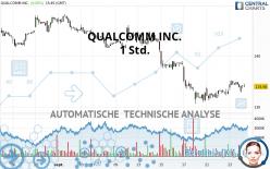 QUALCOMM INC. - 1H