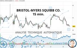 BRISTOL-MYERS SQUIBB CO. - 15 min.