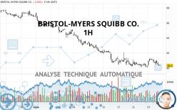 BRISTOL-MYERS SQUIBB CO. - 1H