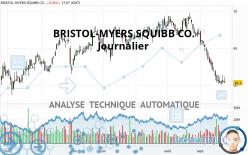 BRISTOL-MYERS SQUIBB CO. - Journalier