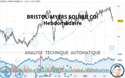 BRISTOL-MYERS SQUIBB CO. - Hebdomadaire