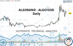 ALGORAND - ALGO/USD - Journalier