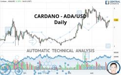 CARDANO - ADA/USD - Journalier