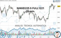 NIKKEI225 $ FULL1221 - 15 min.